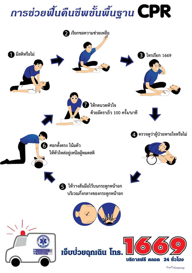 การปั๊มหัวใจอย่างถูกวิธี CPR