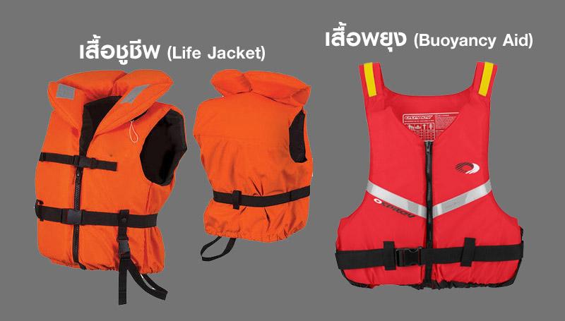 ความปลอดภัย น้ำ วิธีเอาตัวรอด เสื้อชูชีพ เสื้อพยุงตัว