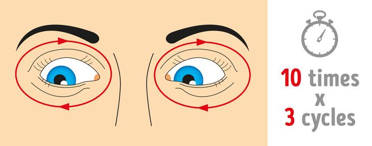 กรอกตาเป็นวงกลม