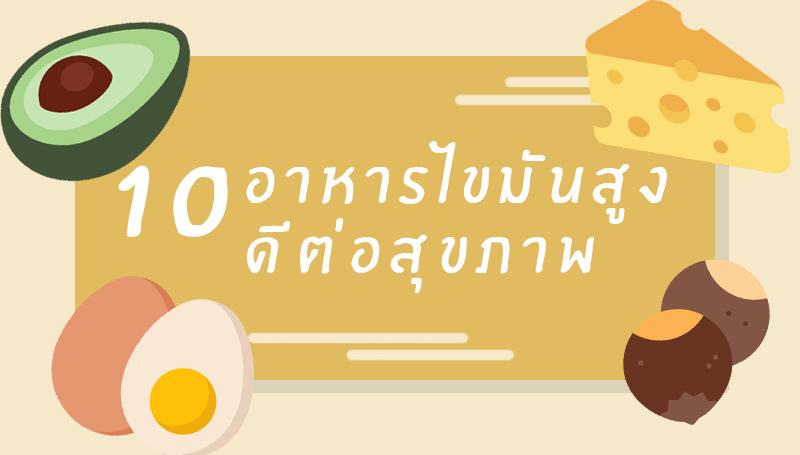 ลดน้ำหนัก อะโวคาโด อาหารเพื่อสุขภาพ ไขมัน