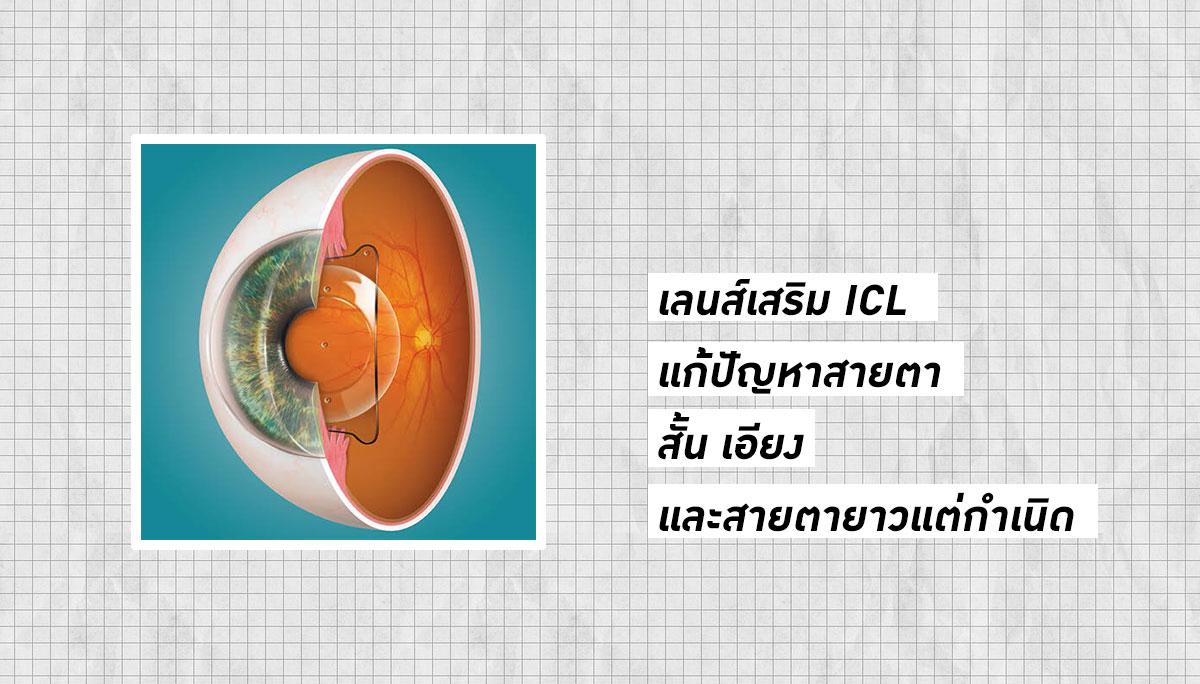 ดวงตา สายตา โรงพยาบาลกรุงเทพ