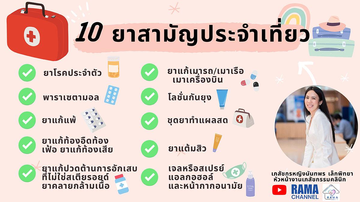 10 ยาสามัญ สำหรับนักท่องเที่ยว หลักการเลือกพกยา การใช้ยา และข้อควรระวัง